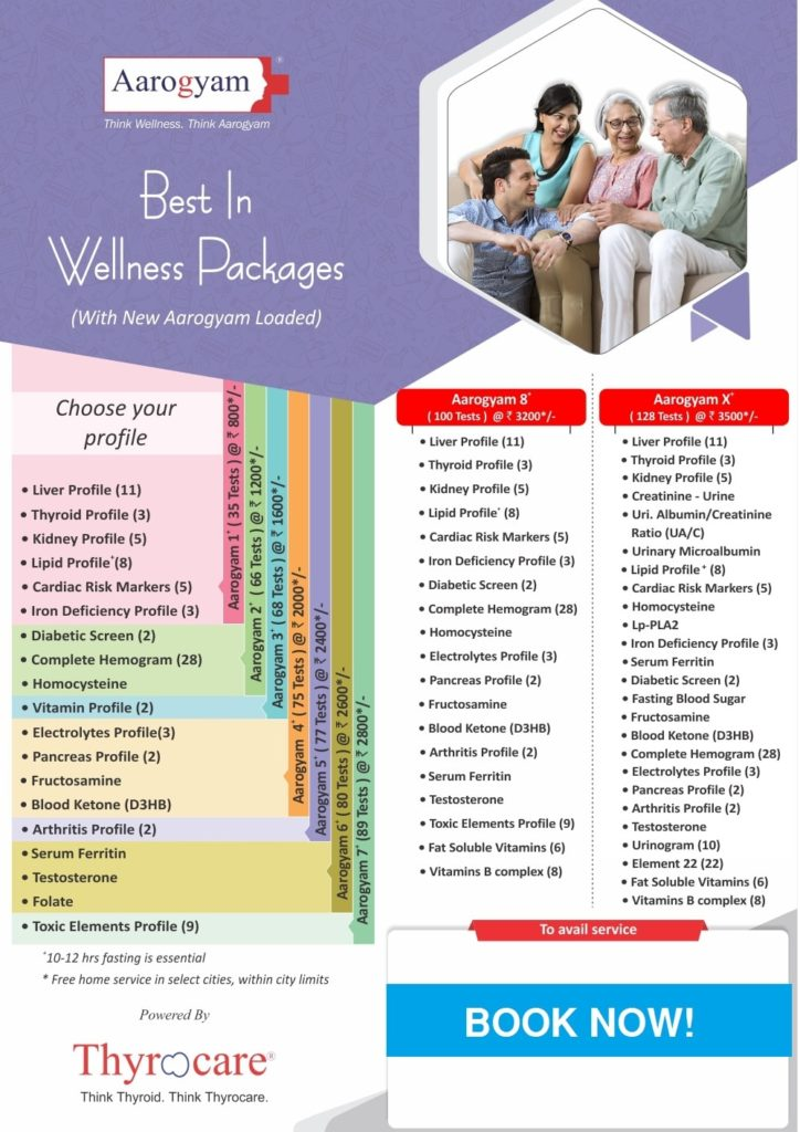 Thyrocare Aarogyam Packages - Complete List (50% Off Offers)