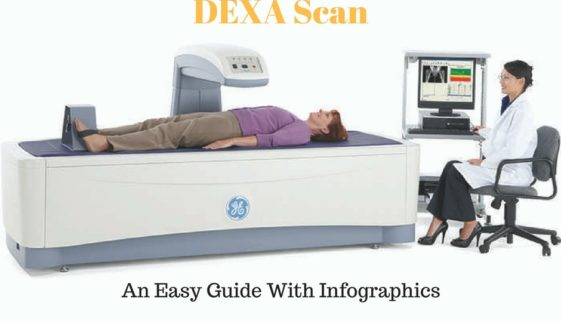 Dexa Scan-Feature Image